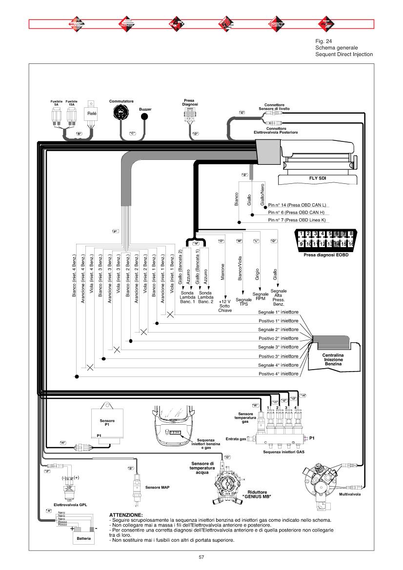 инструкция по эксплуатации гбо digitronic